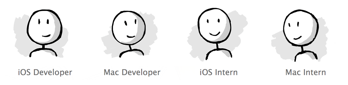 iOS Developer, Mac Developer, iOS Intern, and Mac Intern